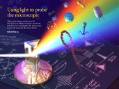 Using Light to Probe the Microscopic
